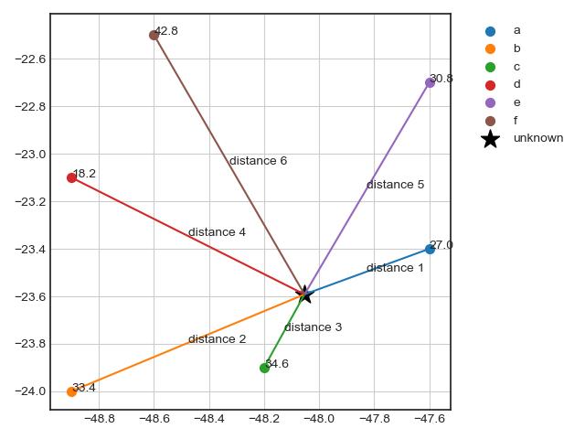 Inverse Distance Weighting (IDW) Interpolation • Rafael Tieppo
